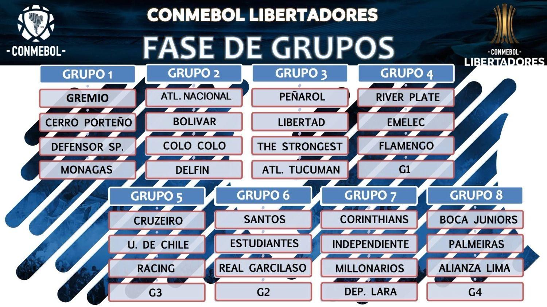 Copate: días y horarios del fixture de Atlético en la Libertadores